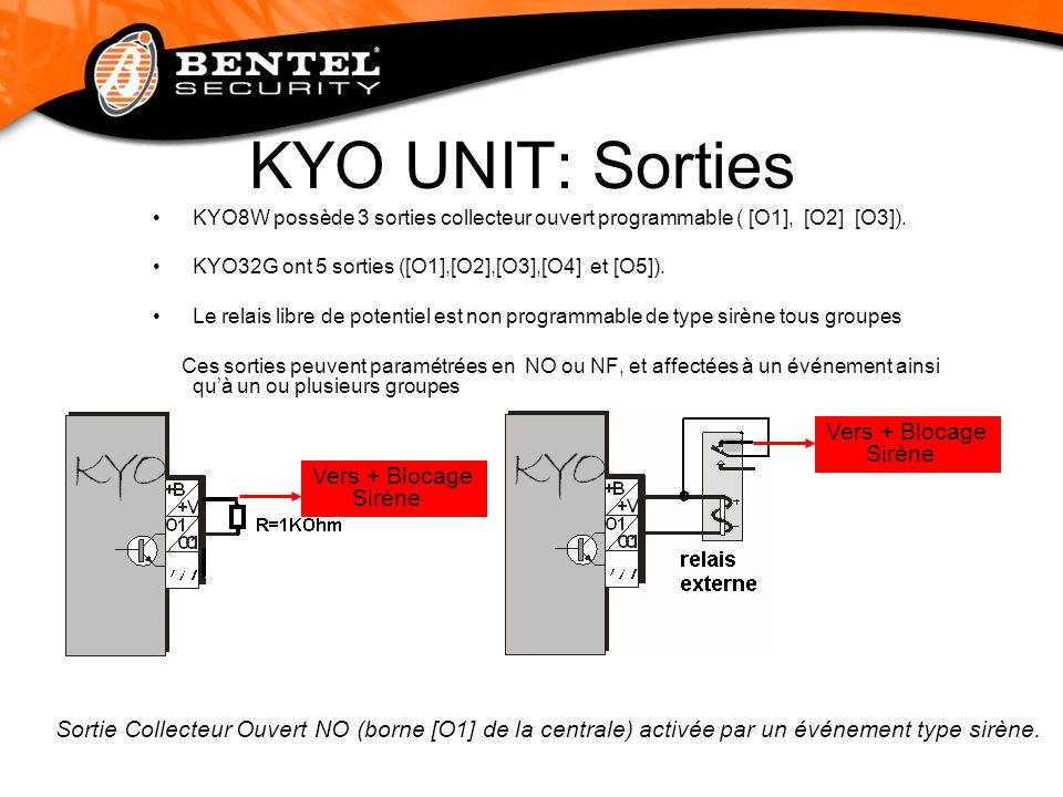 KYO UNIT: Sorties KYO8W possède 3 sorties collecteur ouvert programmable ( [O1], [O2] [O3]). KYO32G ont 5 sorties ([O1],[O2],[O3],[O4] et [O5]).